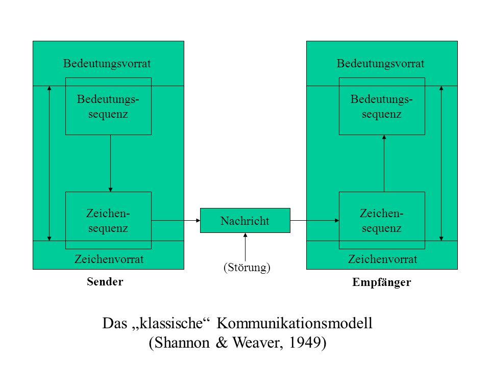 Bedeutungs- sequenz Zeichen- sequenz Bedeutungsvorrat Zeichenvorrat Bedeutungs- sequenz Zeichen- sequenz Bedeutungsvorrat Zeichenvorrat Nachricht Send
