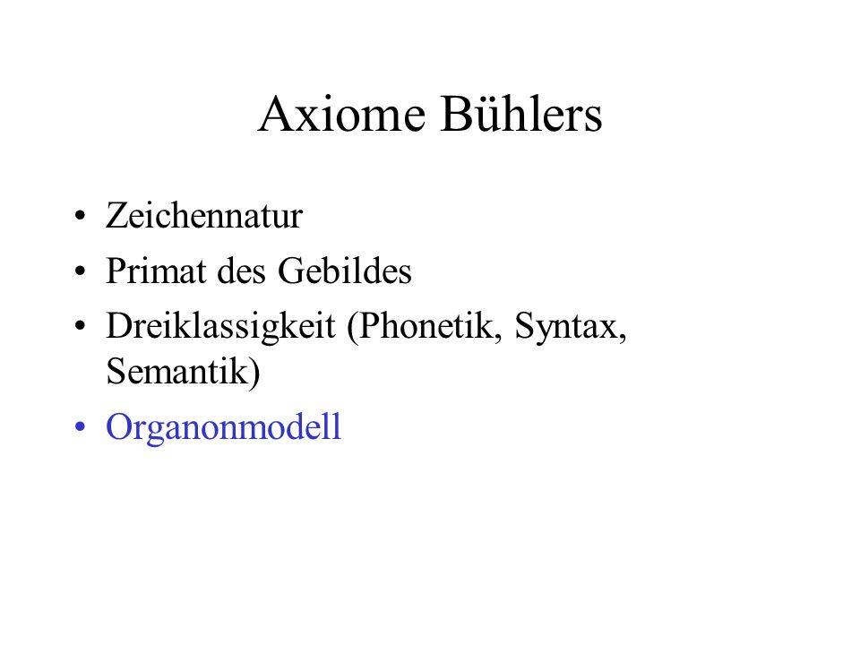 Axiome Bühlers Zeichennatur Primat des Gebildes Dreiklassigkeit (Phonetik, Syntax, Semantik) Organonmodell