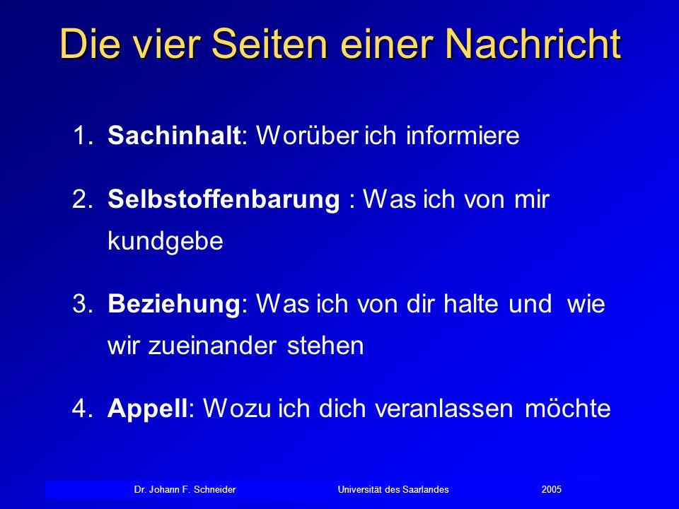 Dr. Johann F. SchneiderUniversität des Saarlandes2005 Die vier Seiten einer Nachricht 1. Sachinhalt: Worüber ich informiere 2.Selbstoffenbarung : Was