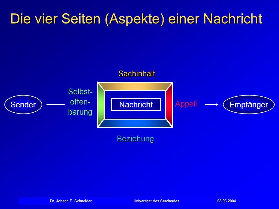 Die vier Seiten (Aspekte) einer Nachricht SenderEmpfänger NachrichtSachinhalt Beziehung Selbst- offen- barung Appell Dr. Johann F. SchneiderUniversitä