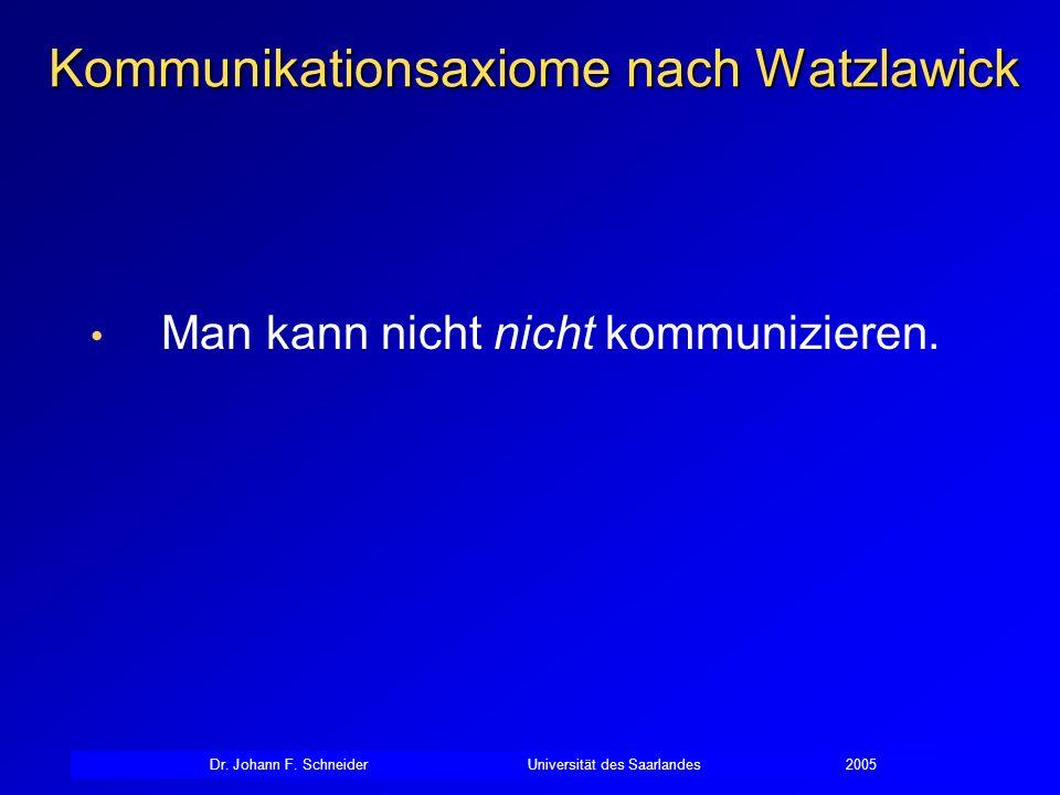 Dr. Johann F. SchneiderUniversität des Saarlandes2005 Man kann nicht nicht kommunizieren. Kommunikationsaxiome nach Watzlawick