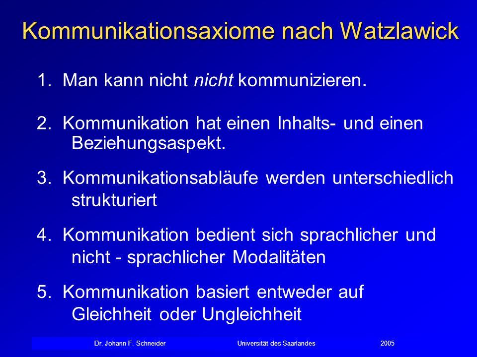 Dr. Johann F. SchneiderUniversität des Saarlandes2005 1. Man kann nicht nicht kommunizieren. 2. Kommunikation hat einen Inhalts- und einen Beziehungsa