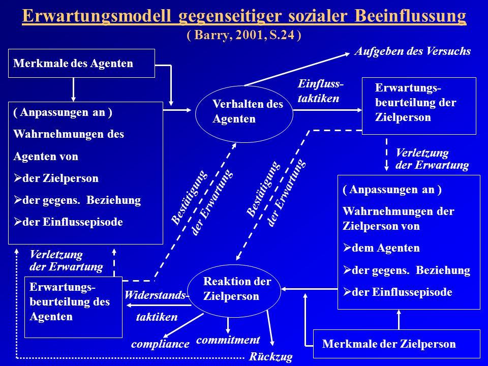 Erwartungsmodell gegenseitiger sozialer Beeinflussung ( Barry, 2001, S.24 ) Verhalten des Agenten Reaktion der Zielperson Erwartungs- beurteilung der