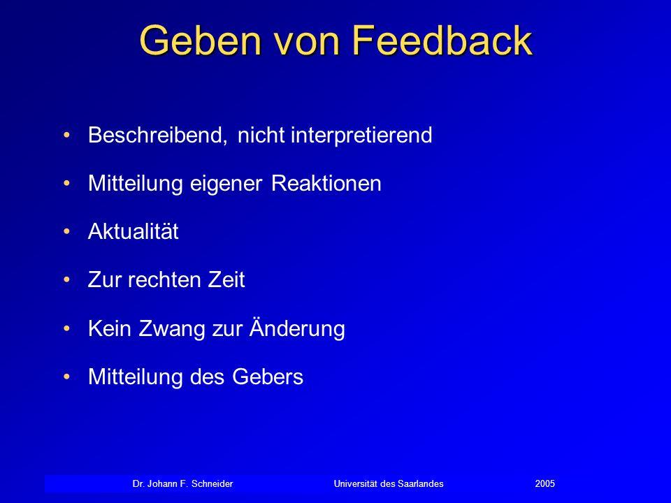 Dr. Johann F. SchneiderUniversität des Saarlandes2005 Geben von Feedback Beschreibend, nicht interpretierend Mitteilung eigener Reaktionen Aktualität