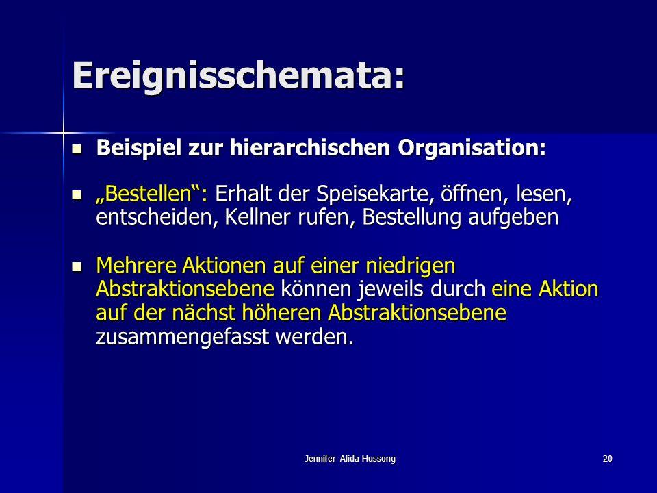Jennifer Alida Hussong20 Ereignisschemata: Beispiel zur hierarchischen Organisation: Beispiel zur hierarchischen Organisation: Bestellen: Erhalt der S
