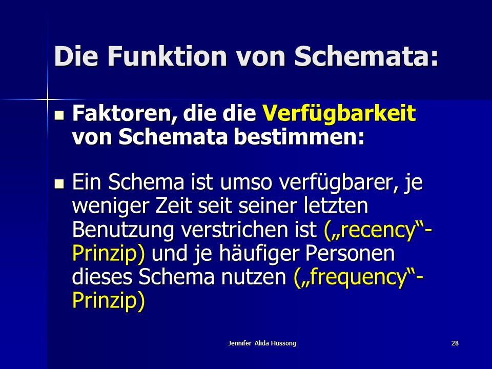 Jennifer Alida Hussong28 Die Funktion von Schemata: Faktoren, die die Verfügbarkeit von Schemata bestimmen: Faktoren, die die Verfügbarkeit von Schema