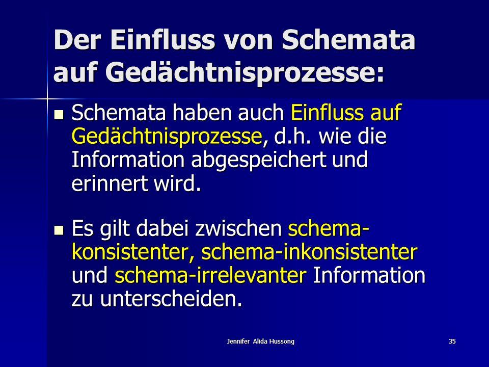 Jennifer Alida Hussong35 Der Einfluss von Schemata auf Gedächtnisprozesse: Schemata haben auch Einfluss auf Gedächtnisprozesse, d.h. wie die Informati