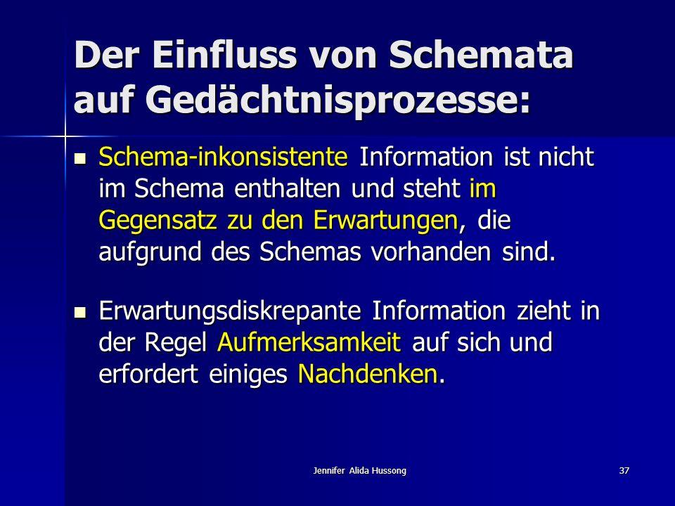 Jennifer Alida Hussong37 Der Einfluss von Schemata auf Gedächtnisprozesse: Schema-inkonsistente Information ist nicht im Schema enthalten und steht im