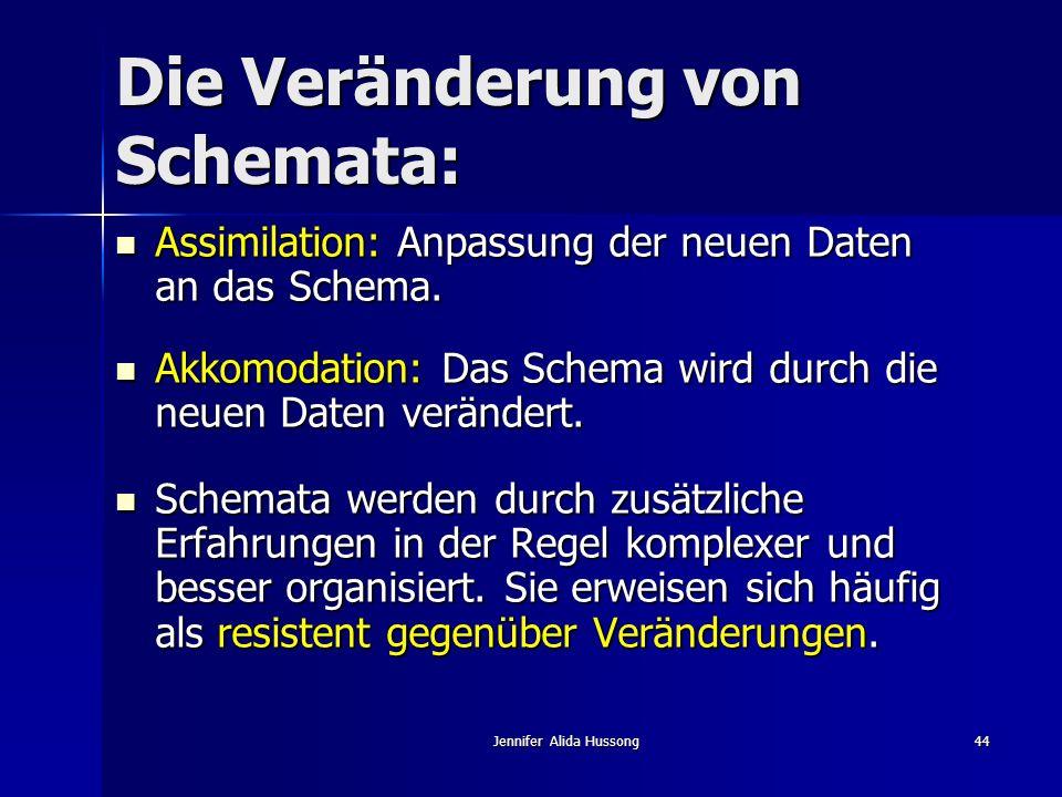 Jennifer Alida Hussong44 Die Veränderung von Schemata: Assimilation: Anpassung der neuen Daten an das Schema. Assimilation: Anpassung der neuen Daten