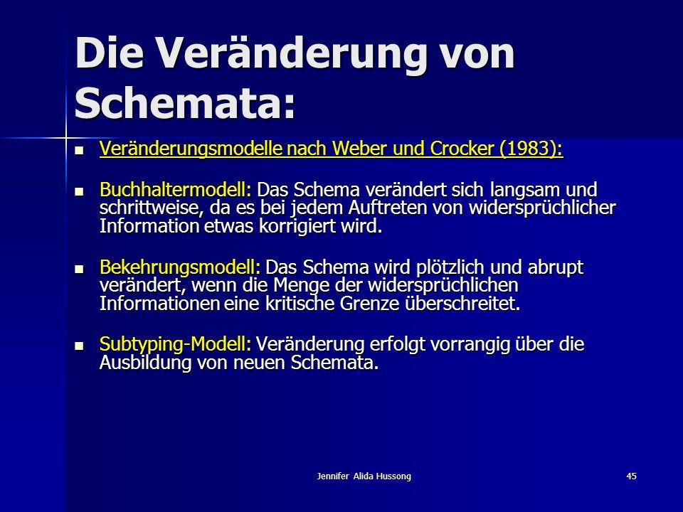 Jennifer Alida Hussong45 Die Veränderung von Schemata: Veränderungsmodelle nach Weber und Crocker (1983): Veränderungsmodelle nach Weber und Crocker (
