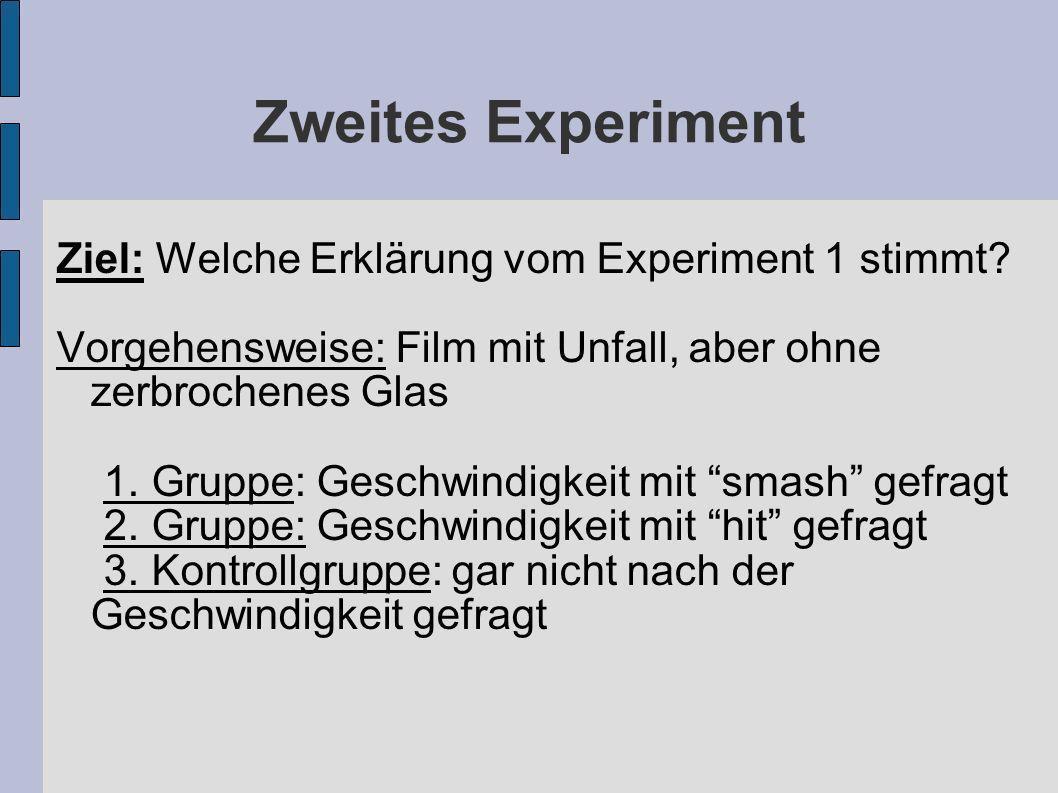 Zweites Experiment Ziel: Welche Erklärung vom Experiment 1 stimmt? Vorgehensweise: Film mit Unfall, aber ohne zerbrochenes Glas 1. Gruppe: Geschwindig