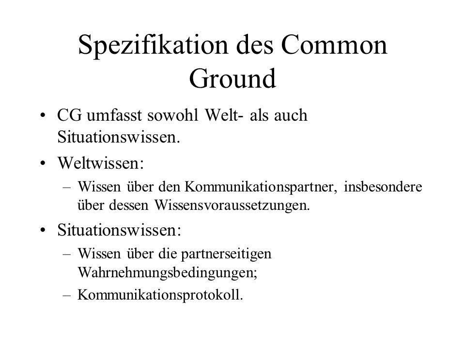 Spezifikation des Common Ground CG umfasst sowohl Welt- als auch Situationswissen. Weltwissen: –Wissen über den Kommunikationspartner, insbesondere üb