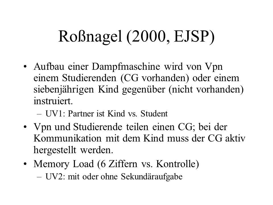 Roßnagel (2000, EJSP) Aufbau einer Dampfmaschine wird von Vpn einem Studierenden (CG vorhanden) oder einem siebenjährigen Kind gegenüber (nicht vorhanden) instruiert.