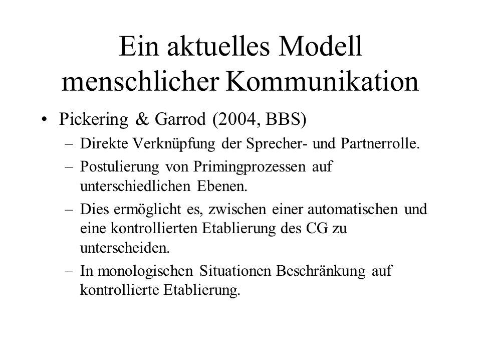 Ein aktuelles Modell menschlicher Kommunikation Pickering & Garrod (2004, BBS) –Direkte Verknüpfung der Sprecher- und Partnerrolle. –Postulierung von