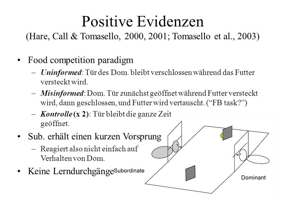 Positive Evidenzen (Hare, Call & Tomasello, 2000, 2001; Tomasello et al., 2003) Food competition paradigm –Uninformed: Tür des Dom. bleibt verschlosse