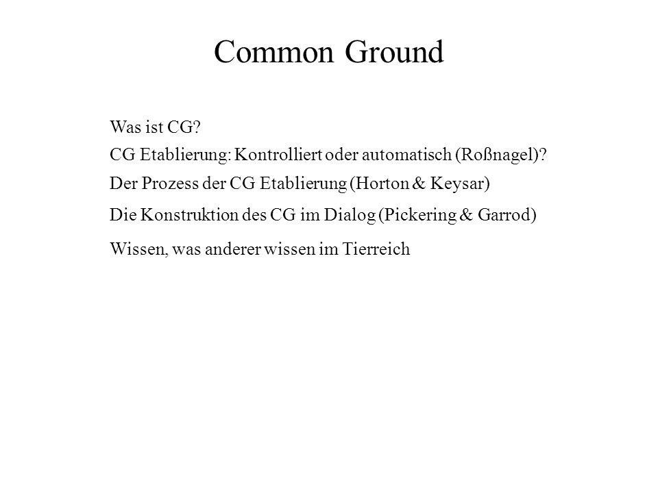 Common Ground Was ist CG? Die Konstruktion des CG im Dialog (Pickering & Garrod) Der Prozess der CG Etablierung (Horton & Keysar) CG Etablierung: Kont