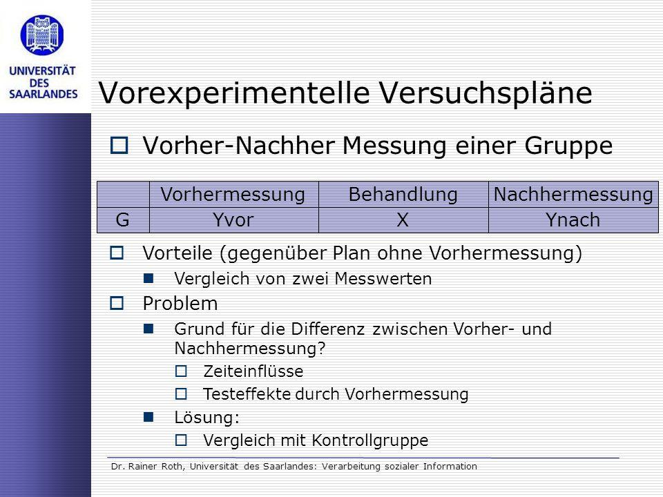 Dr. Rainer Roth, Universität des Saarlandes: Verarbeitung sozialer Information Vorexperimentelle Versuchspläne Vorher-Nachher Messung einer Gruppe Beh