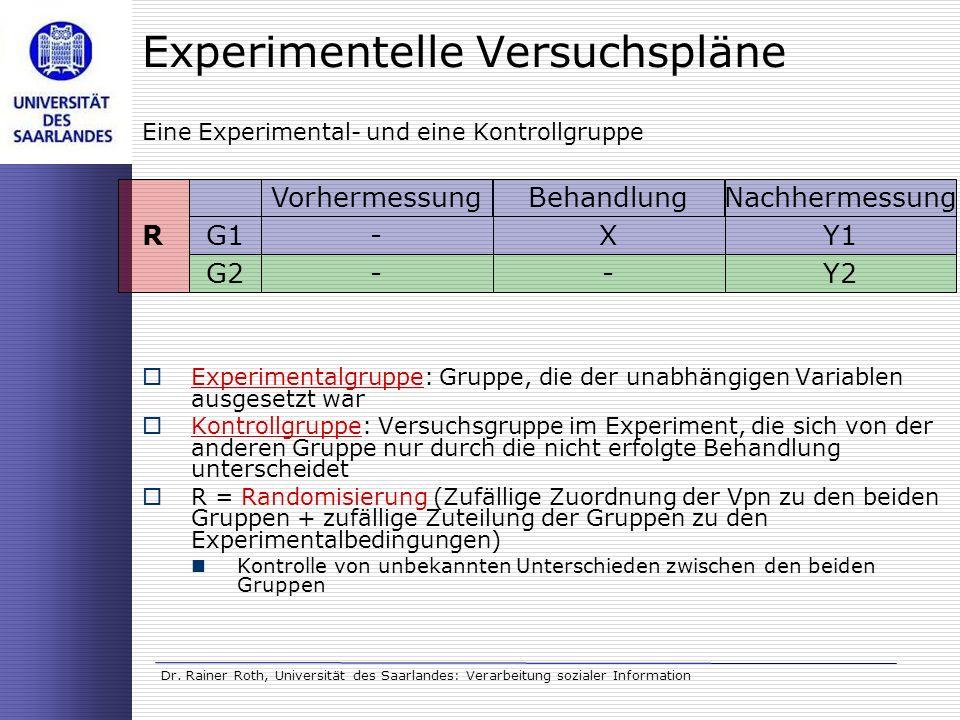 Dr. Rainer Roth, Universität des Saarlandes: Verarbeitung sozialer Information Experimentelle Versuchspläne Eine Experimental- und eine Kontrollgruppe