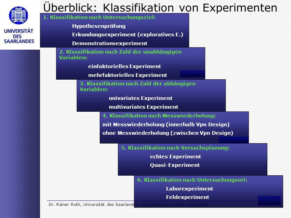 Dr. Rainer Roth, Universität des Saarlandes: Verarbeitung sozialer Information Überblick: Klassifikation von Experimenten 1. Klassifikation nach Unter