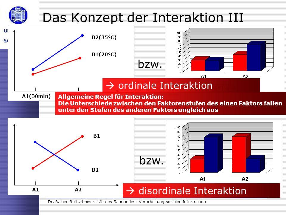 Dr. Rainer Roth, Universität des Saarlandes: Verarbeitung sozialer Information Das Konzept der Interaktion III bzw. A1A2 B1 B2 disordinale Interaktion