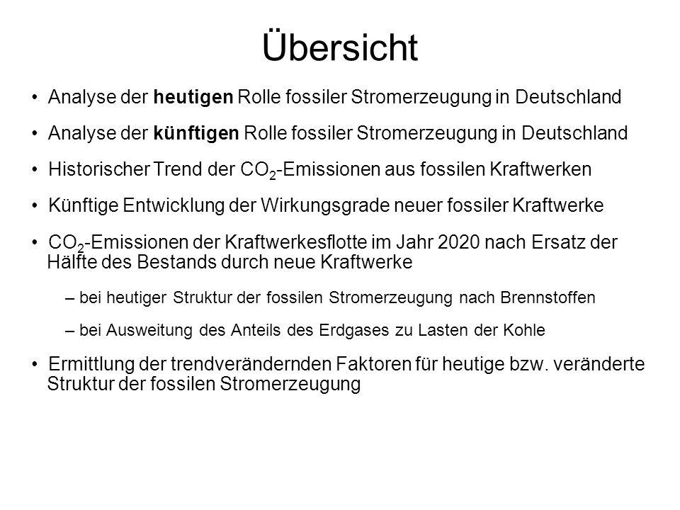Verbesserungsfaktoren der CO 2 -Effizienz