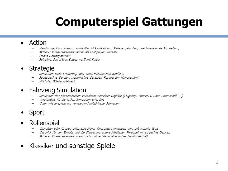 2 Computerspiel Gattungen Action –Hand-Auge Koordination, sowie Geschicklichkeit und Reflexe gefordert, dreidimensionale Vorstellung –Mittlerer Wieder