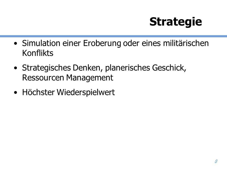 8 Simulation einer Eroberung oder eines militärischen Konflikts Strategisches Denken, planerisches Geschick, Ressourcen Management Höchster Wiederspie