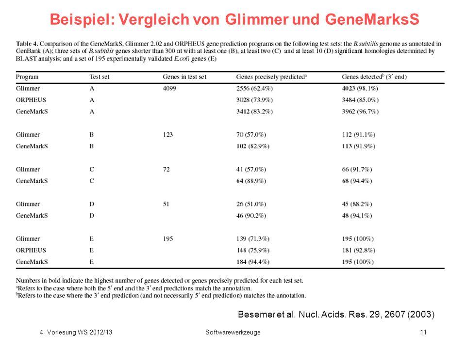Softwarewerkzeuge11 Beispiel: Vergleich von Glimmer und GeneMarksS Besemer et al. Nucl. Acids. Res. 29, 2607 (2003) 4. Vorlesung WS 2012/13