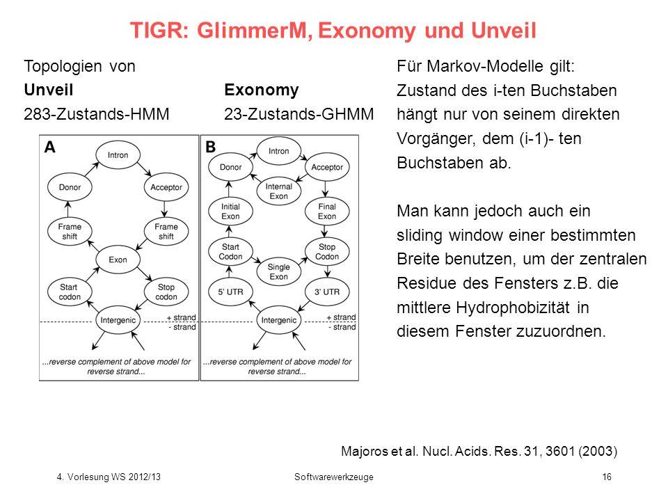 Softwarewerkzeuge16 TIGR: GlimmerM, Exonomy und Unveil Topologien von UnveilExonomy 283-Zustands-HMM23-Zustands-GHMM Majoros et al. Nucl. Acids. Res.
