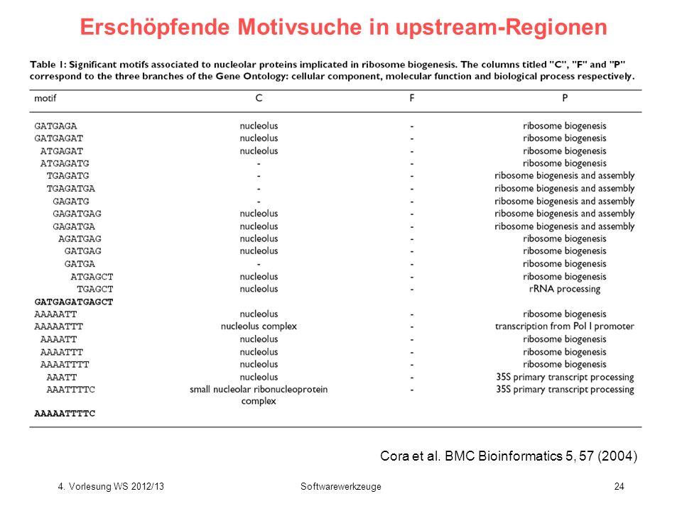 Softwarewerkzeuge24 Erschöpfende Motivsuche in upstream-Regionen Exploit Cora et al. BMC Bioinformatics 5, 57 (2004) 4. Vorlesung WS 2012/13