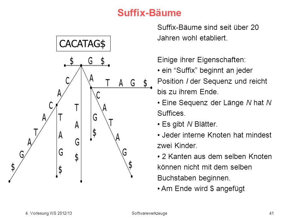 Softwarewerkzeuge41 Suffix-Bäume CACATAG$ Suffix-Bäume sind seit über 20 Jahren wohl etabliert. Einige ihrer Eigenschaften: ein Suffix beginnt an jede