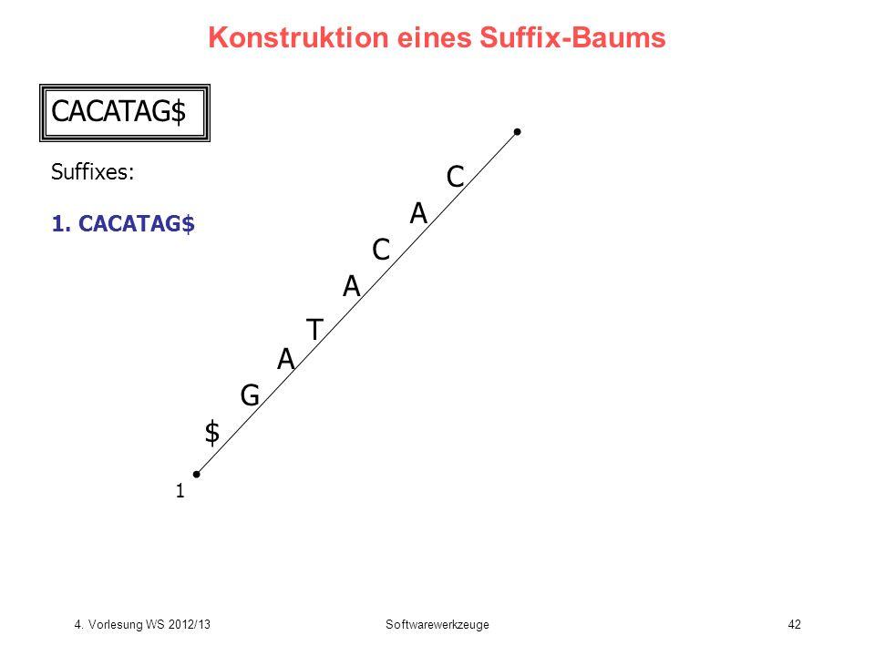Softwarewerkzeuge42 Konstruktion eines Suffix-Baums CACATAG$ C A T C A G $ 1 A Suffixes: 1. CACATAG$ 4. Vorlesung WS 2012/13