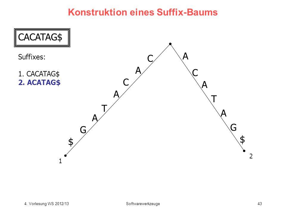 Softwarewerkzeuge43 Konstruktion eines Suffix-Baums CACATAG$ Suffixes: 1. CACATAG$ 2. ACATAG$ C A T C A G $ A T C A G $ A 1 2 A 4. Vorlesung WS 2012/1