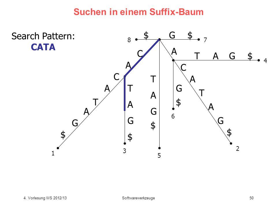 Softwarewerkzeuge50 Suchen in einem Suffix-Baum C A T C A G $ A T C A G $ T T A G $ G $ A A TG$A G $ G$$ 1 2 3 4 5 6 78 A Search Pattern: CATA 4. Vorl