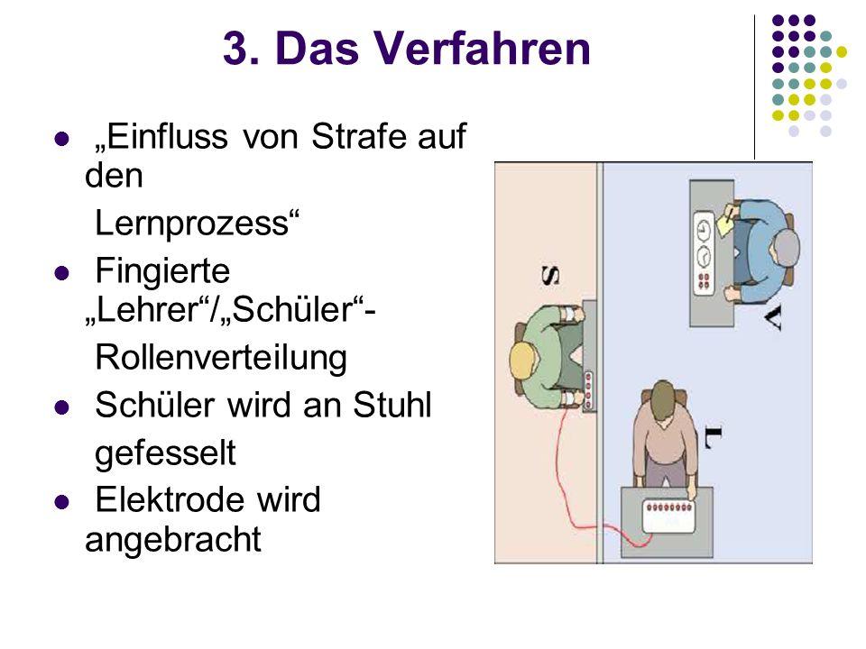 3. Das Verfahren Einfluss von Strafe auf den Lernprozess Fingierte Lehrer/Schüler- Rollenverteilung Schüler wird an Stuhl gefesselt Elektrode wird ang