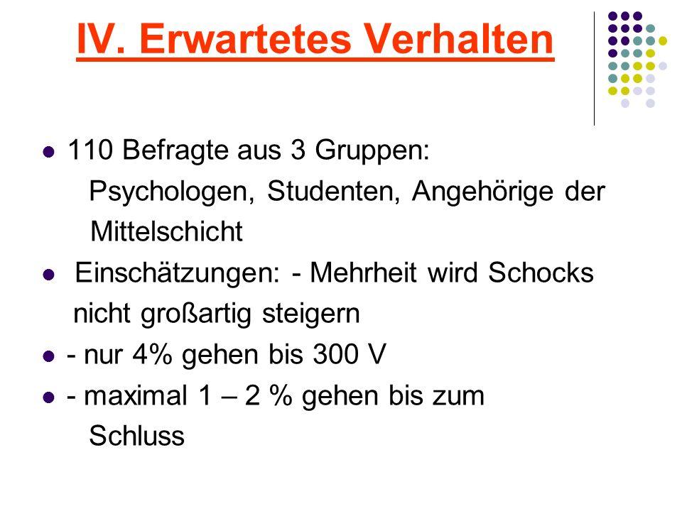 IV. Erwartetes Verhalten 110 Befragte aus 3 Gruppen: Psychologen, Studenten, Angehörige der Mittelschicht Einschätzungen: - Mehrheit wird Schocks nich