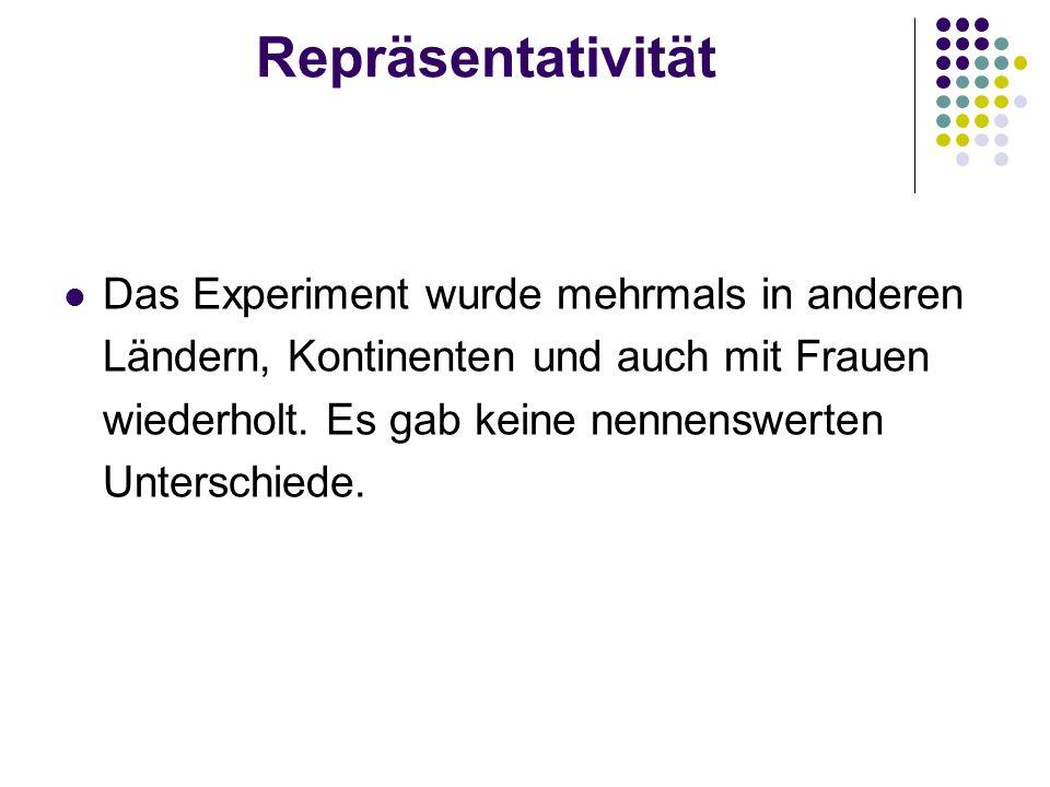 Repräsentativität Das Experiment wurde mehrmals in anderen Ländern, Kontinenten und auch mit Frauen wiederholt. Es gab keine nennenswerten Unterschied