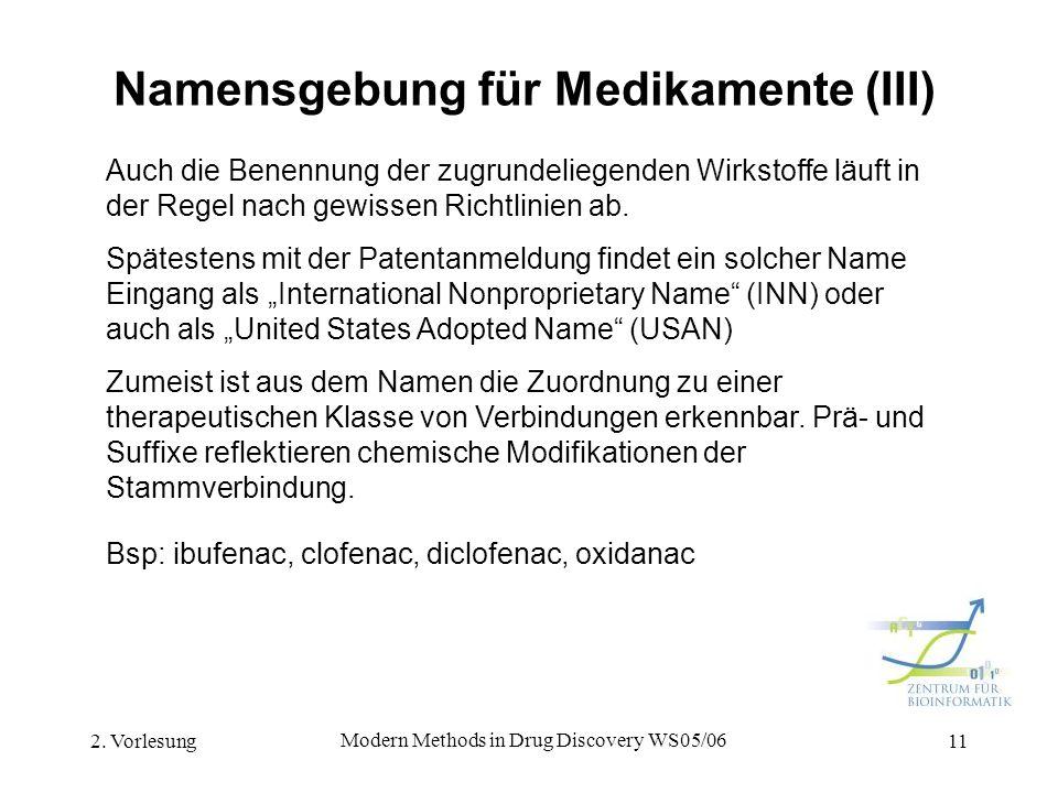 2. Vorlesung Modern Methods in Drug Discovery WS05/06 11 Namensgebung für Medikamente (III) Auch die Benennung der zugrundeliegenden Wirkstoffe läuft