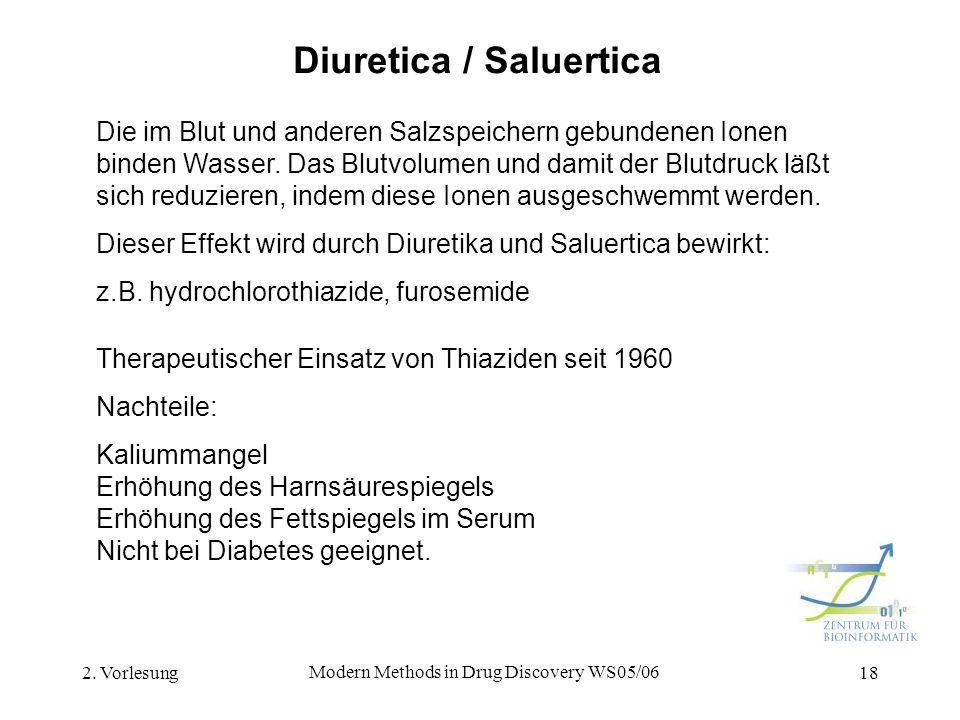 2. Vorlesung Modern Methods in Drug Discovery WS05/06 18 Diuretica / Saluertica Die im Blut und anderen Salzspeichern gebundenen Ionen binden Wasser.
