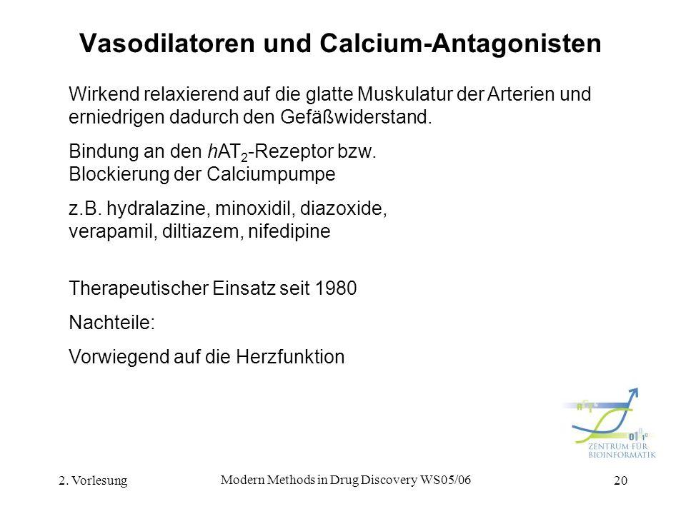 2. Vorlesung Modern Methods in Drug Discovery WS05/06 20 Vasodilatoren und Calcium-Antagonisten Wirkend relaxierend auf die glatte Muskulatur der Arte