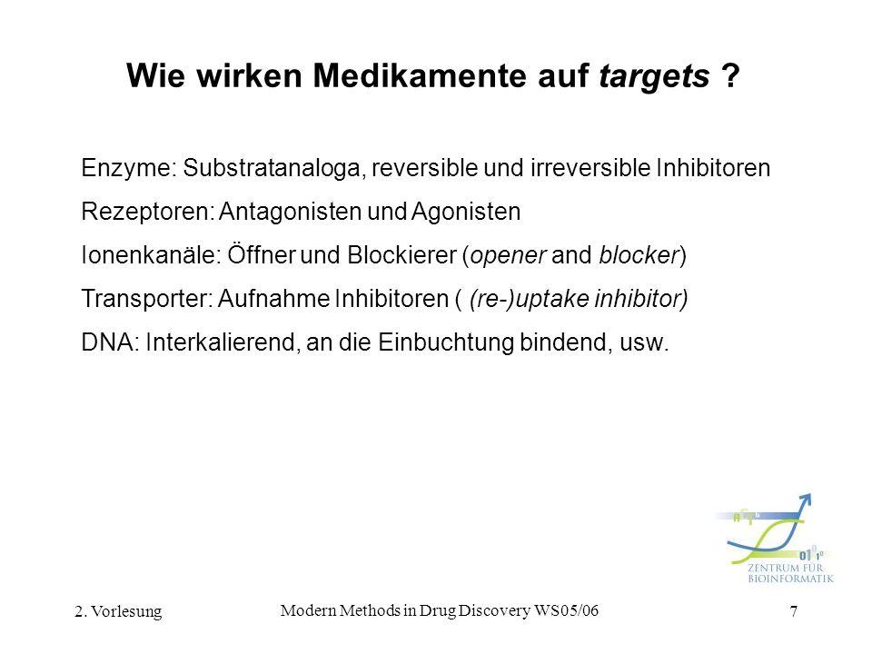 2. Vorlesung Modern Methods in Drug Discovery WS05/06 7 Wie wirken Medikamente auf targets ? Enzyme: Substratanaloga, reversible und irreversible Inhi