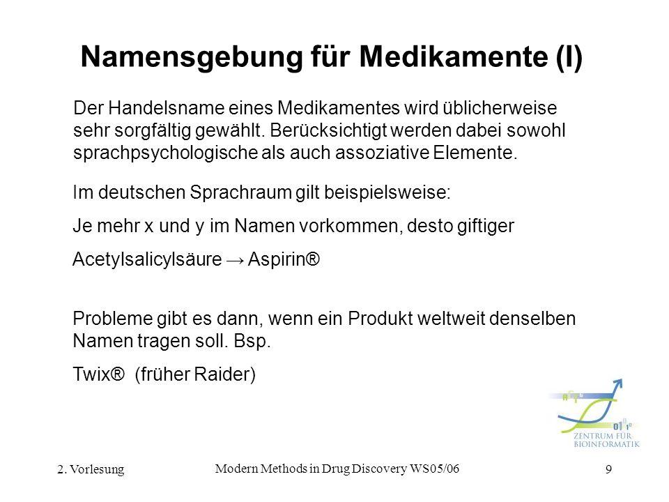 2. Vorlesung Modern Methods in Drug Discovery WS05/06 9 Namensgebung für Medikamente (I) Der Handelsname eines Medikamentes wird üblicherweise sehr so