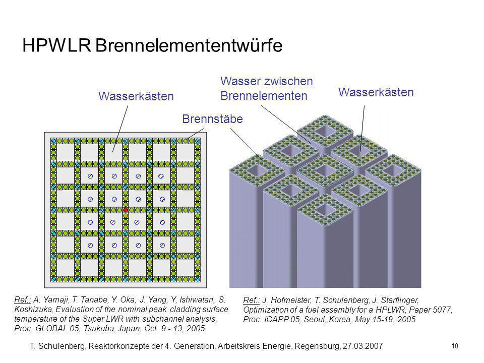 10 T. Schulenberg, Reaktorkonzepte der 4. Generation, Arbeitskreis Energie, Regensburg, 27.03.2007 HPWLR Brennelemententwürfe Brennstäbe Wasserkästen