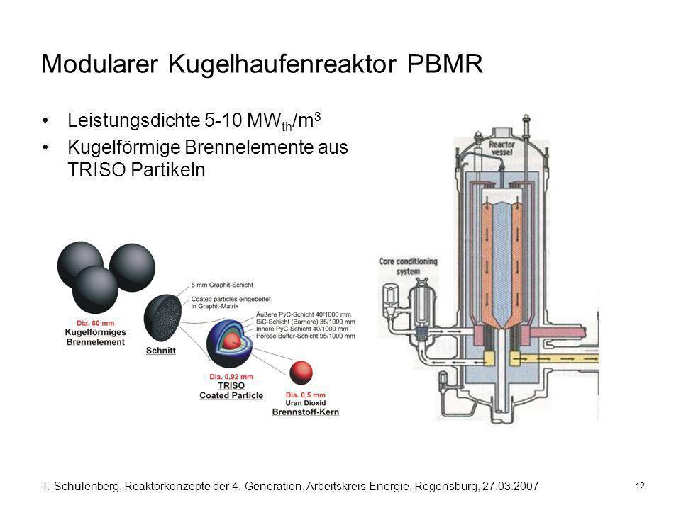 12 T. Schulenberg, Reaktorkonzepte der 4. Generation, Arbeitskreis Energie, Regensburg, 27.03.2007 Modularer Kugelhaufenreaktor PBMR Leistungsdichte 5
