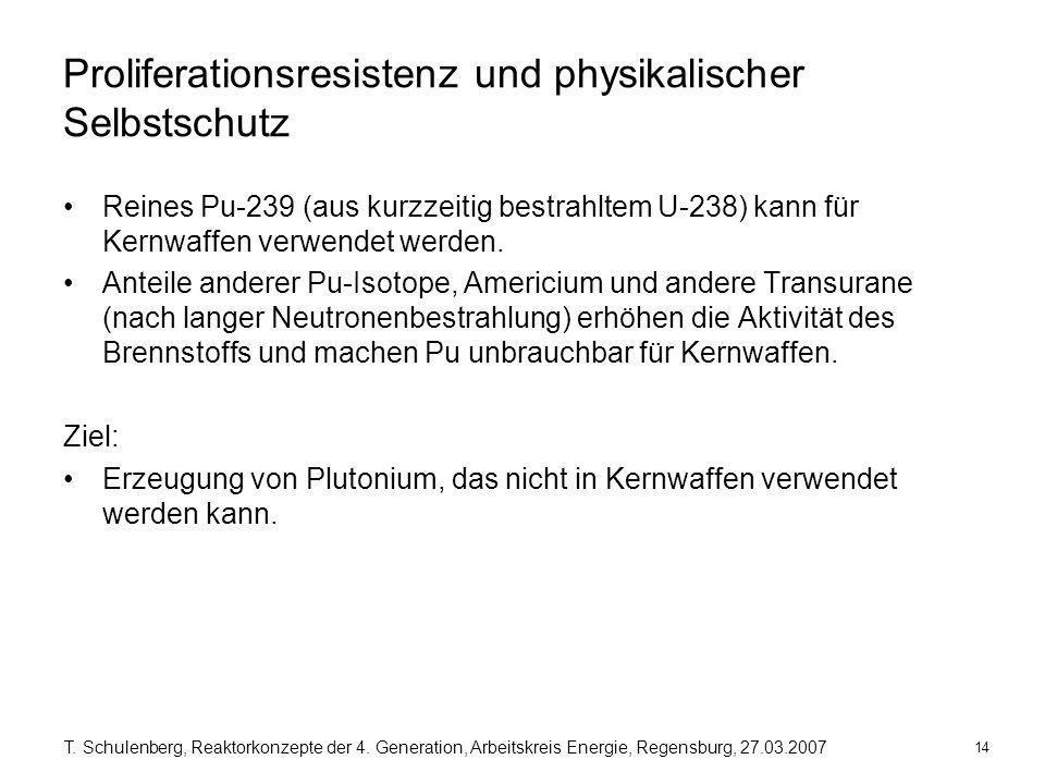 14 T. Schulenberg, Reaktorkonzepte der 4. Generation, Arbeitskreis Energie, Regensburg, 27.03.2007 Proliferationsresistenz und physikalischer Selbstsc