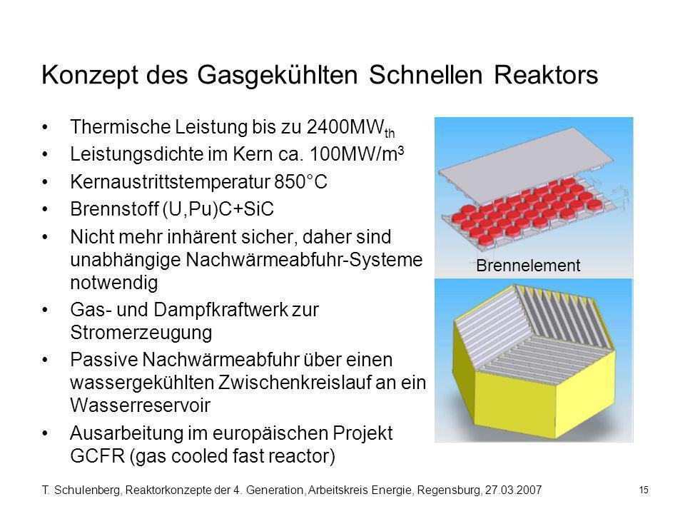 15 T. Schulenberg, Reaktorkonzepte der 4. Generation, Arbeitskreis Energie, Regensburg, 27.03.2007 Konzept des Gasgekühlten Schnellen Reaktors Thermis