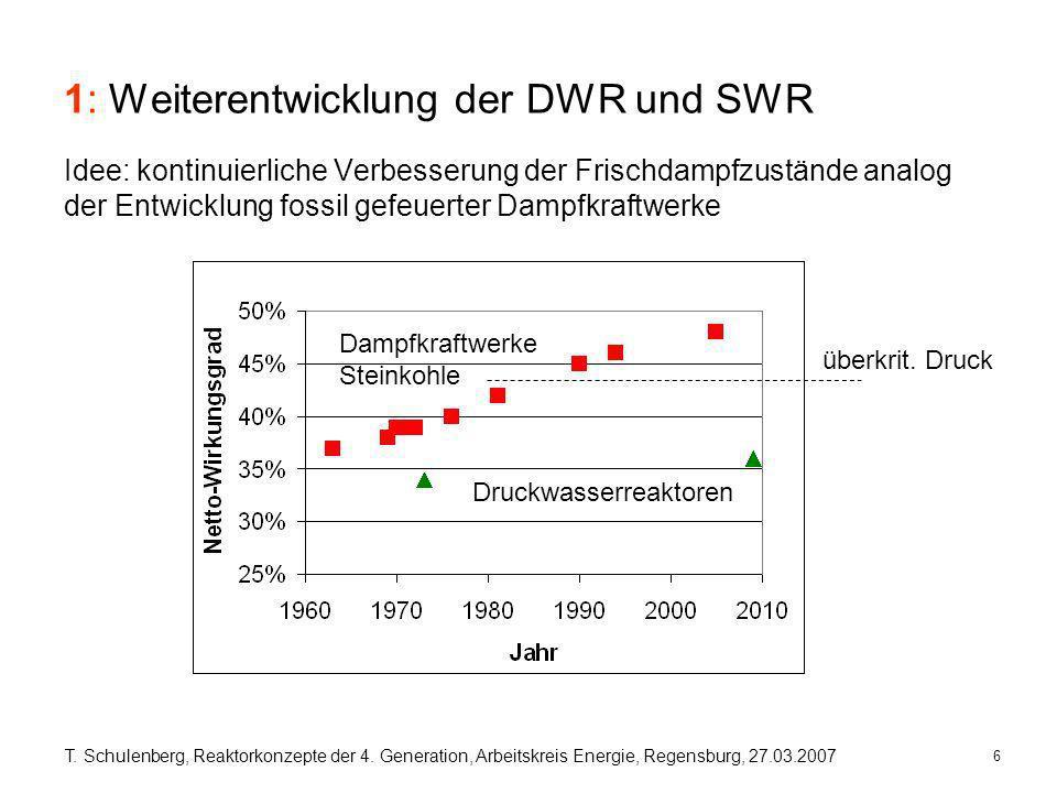 6 T. Schulenberg, Reaktorkonzepte der 4. Generation, Arbeitskreis Energie, Regensburg, 27.03.2007 1: Weiterentwicklung der DWR und SWR Idee: kontinuie