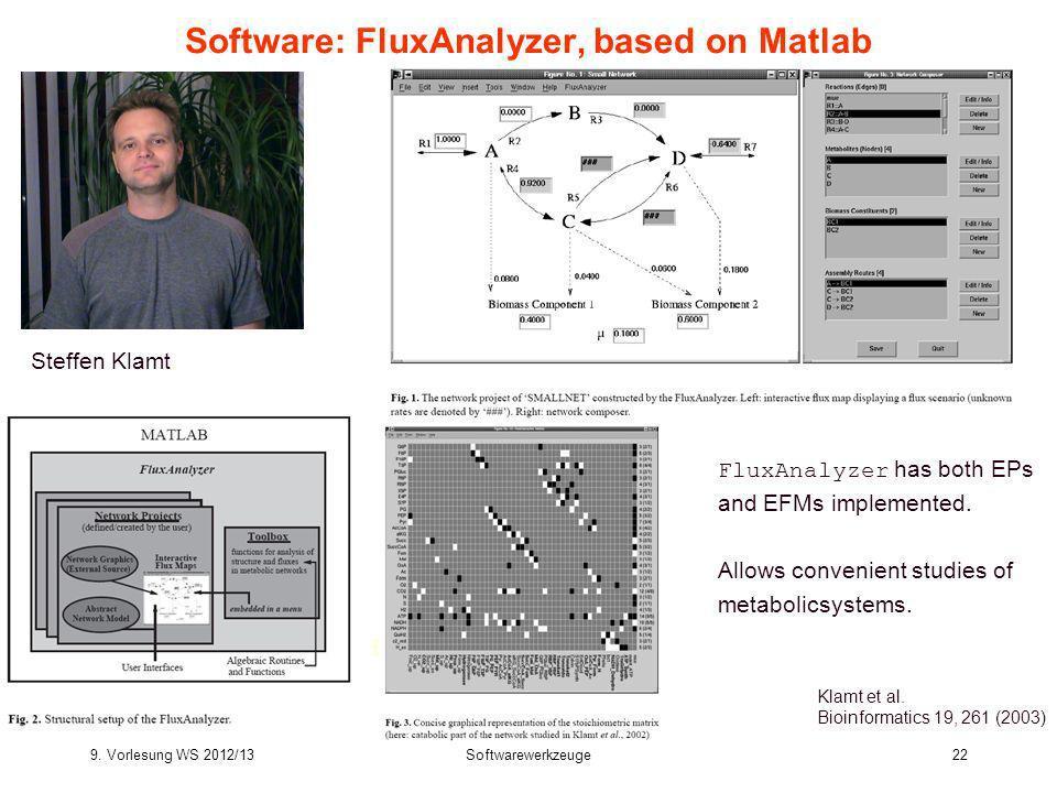 9. Vorlesung WS 2012/13Softwarewerkzeuge22 Bioinformatics III Software: FluxAnalyzer, based on Matlab Steffen Klamt. Klamt et al. Bioinformatics 19, 2