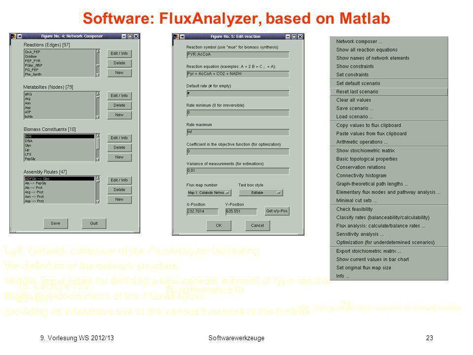 9. Vorlesung WS 2012/13Softwarewerkzeuge23 Bioinformatics III 23 Software: FluxAnalyzer, based on Matlab Left: Network composer of the FluxAnalyzer fa