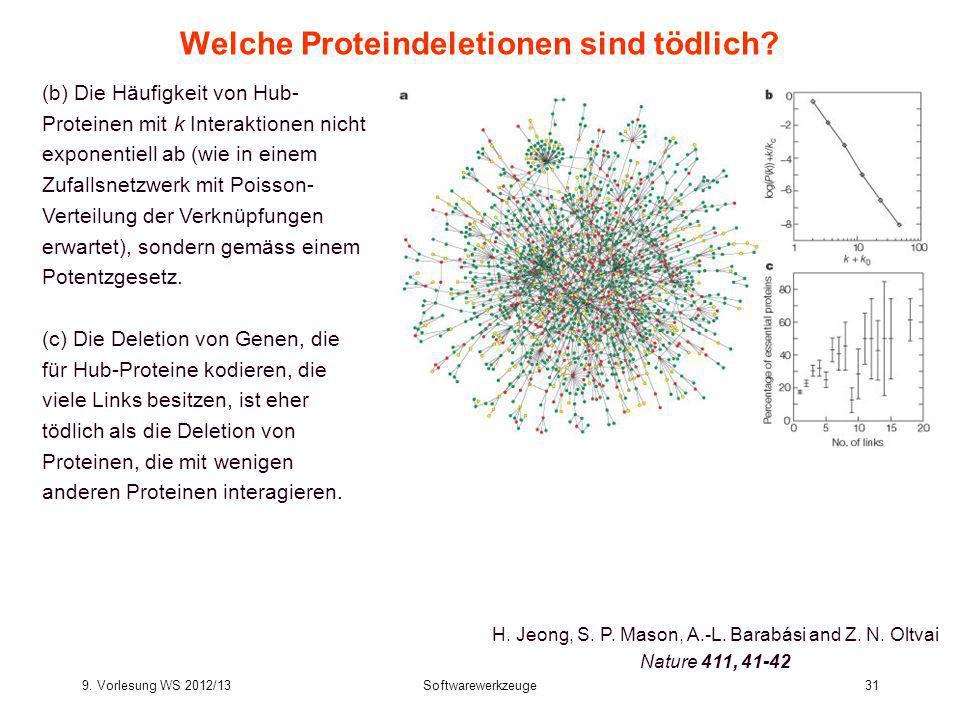 9. Vorlesung WS 2012/13Softwarewerkzeuge31 Welche Proteindeletionen sind tödlich? (b) Die Häufigkeit von Hub- Proteinen mit k Interaktionen nicht expo